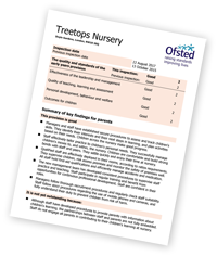 A good Ofsted Report for Treetops Nursery, Willesden