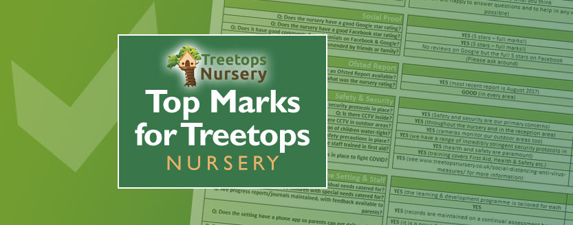 Top Marks for Treetops Nursery, Willesden